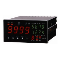 AMH-148:DC voltmeter/ammeter<br />(48×96mm、Sampling rate of 1000 times per second)