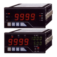 A5□□□-05:AC voltmeter<br />(Average rectified value、Input capacity:10V or more)
